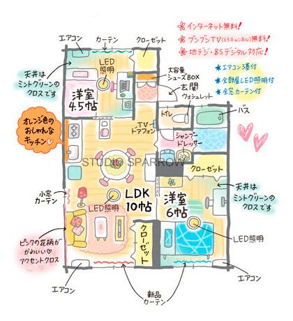 賃貸アパート間取り図を描きました
