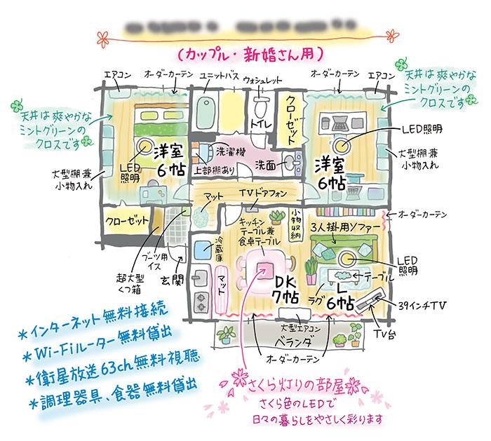 賃貸住宅の間取り図を描きました。