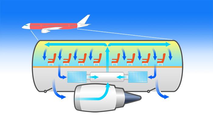 テレビ番組用のイラスト制作。飛行機の空気循環システムを描きました。
